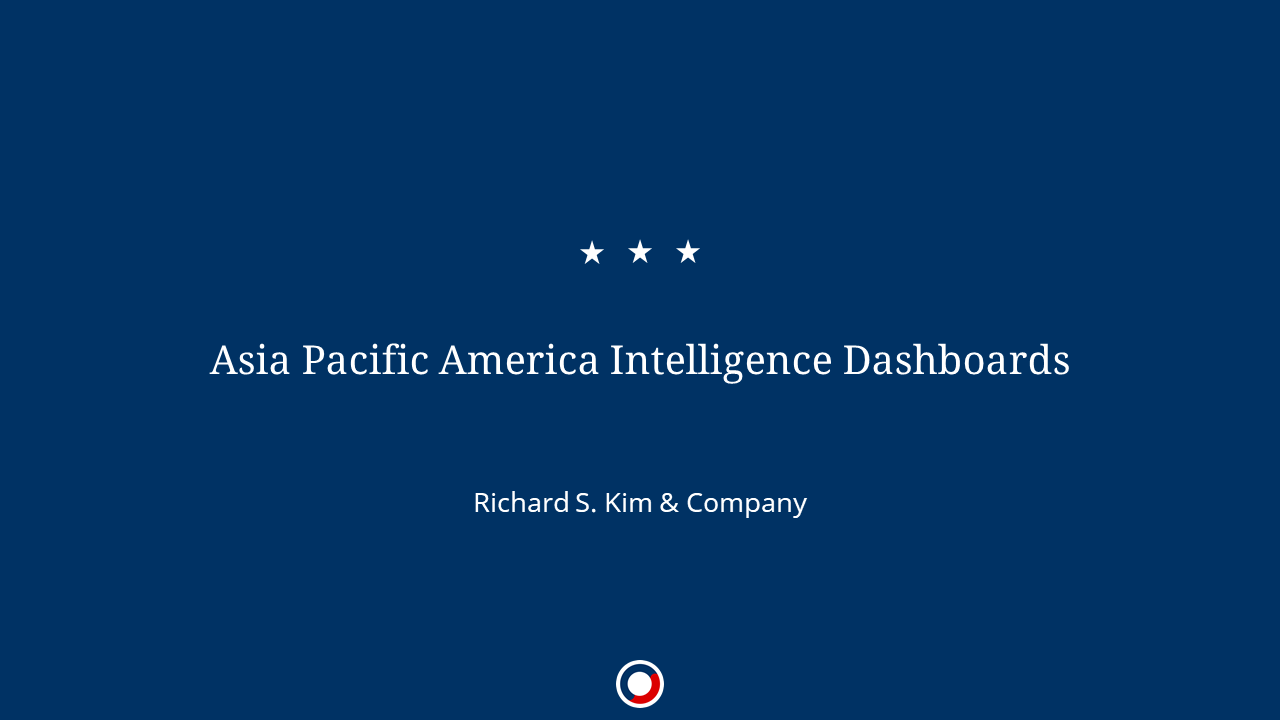 Asia Pacific America Intelligence Dashboards